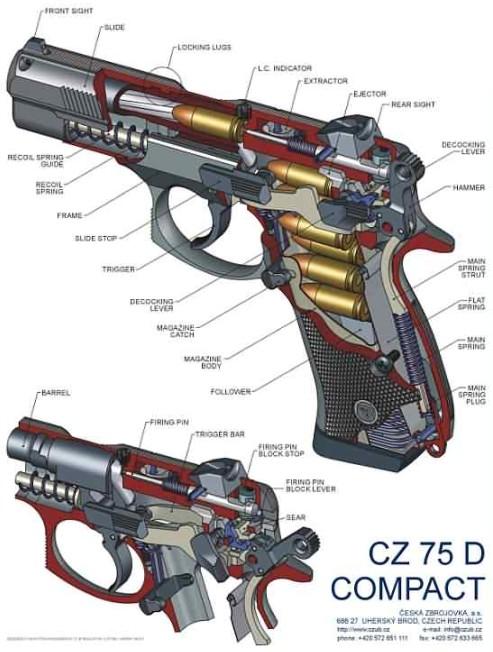 Схема на пистолет CZ 75D